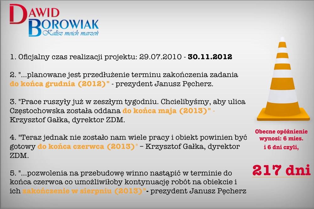 Opóźnienie Częstochowska Kalisz